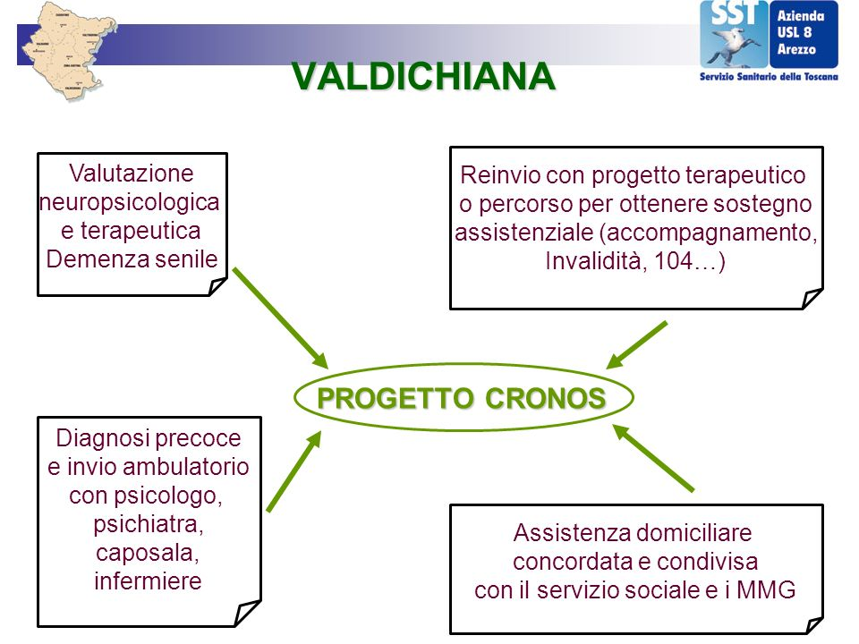 VALDICHIANA PROGETTO CRONOS Valutazione