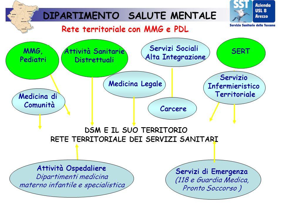 DIPARTIMENTO SALUTE MENTALE