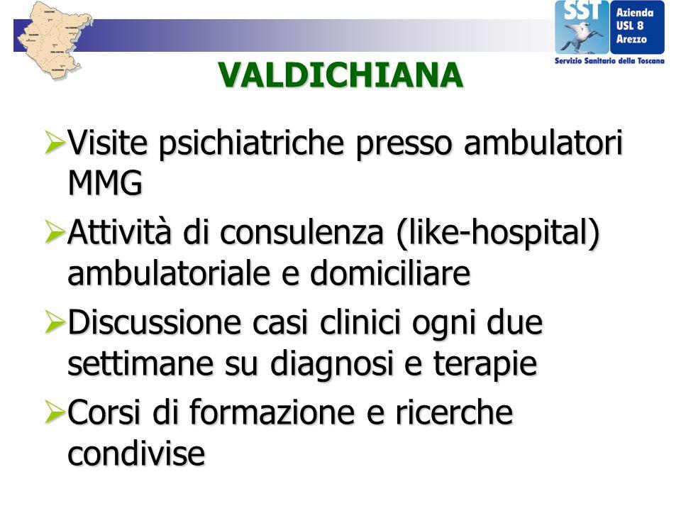 VALDICHIANA Visite psichiatriche presso ambulatori MMG. Attività di consulenza (like-hospital) ambulatoriale e domiciliare.