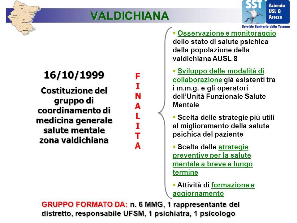 VALDICHIANA 16/10/1999 FINALITA