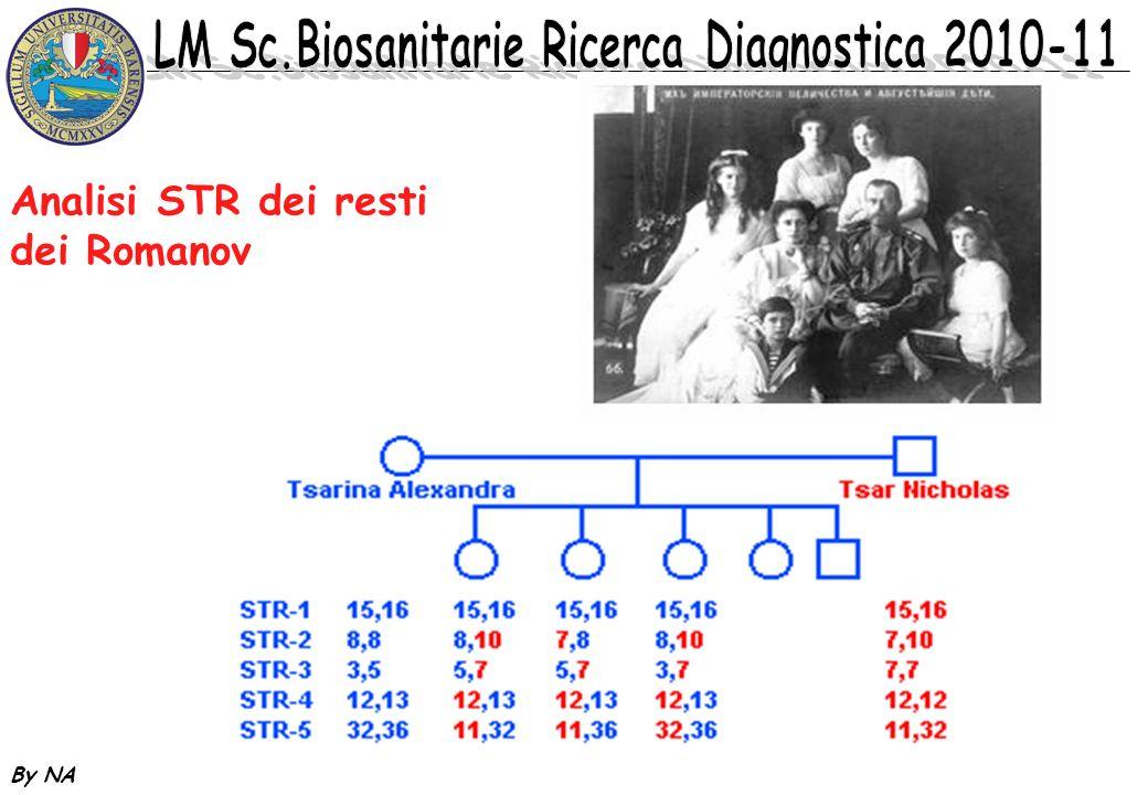 Analisi STR dei resti dei Romanov