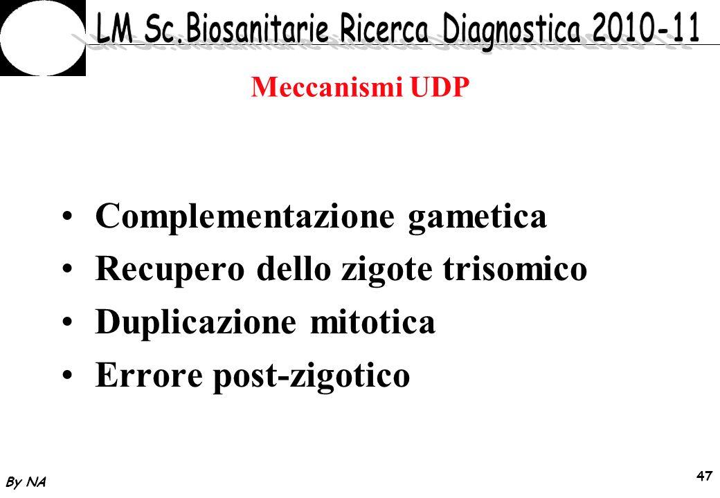 Complementazione gametica Recupero dello zigote trisomico