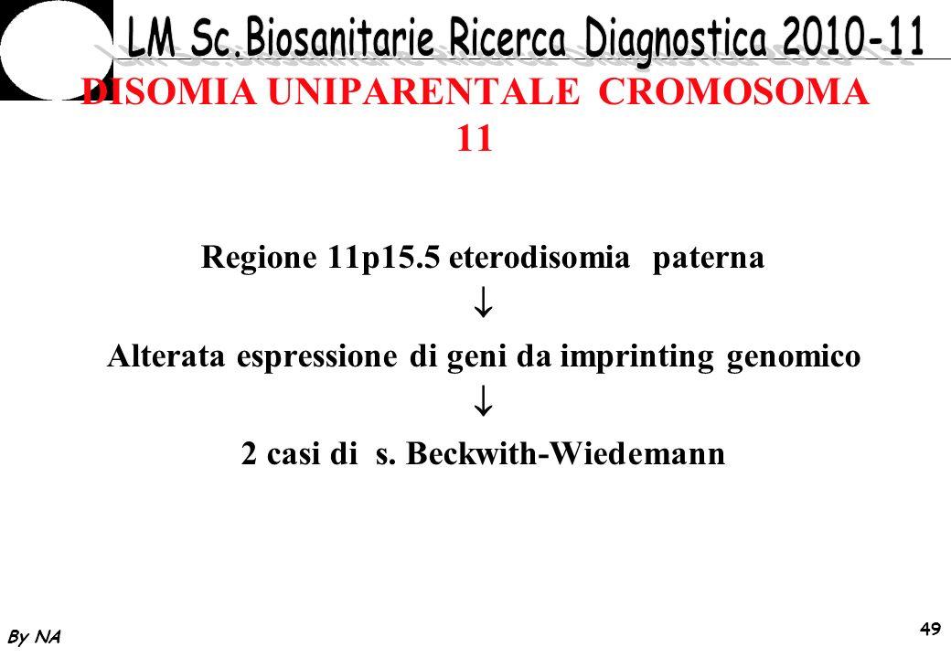 DISOMIA UNIPARENTALE CROMOSOMA 11