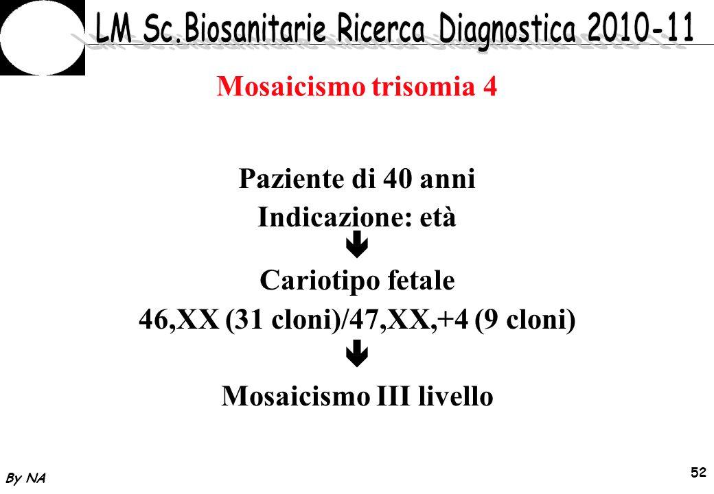 Mosaicismo III livello