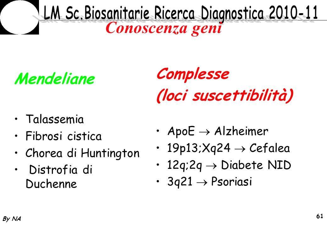 Conoscenza geni Complesse Mendeliane (loci suscettibilità) Talassemia