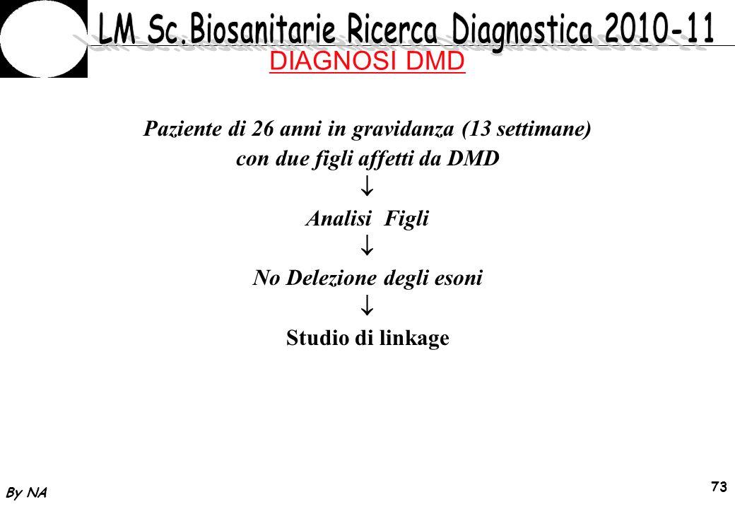 DIAGNOSI DMD Paziente di 26 anni in gravidanza (13 settimane)