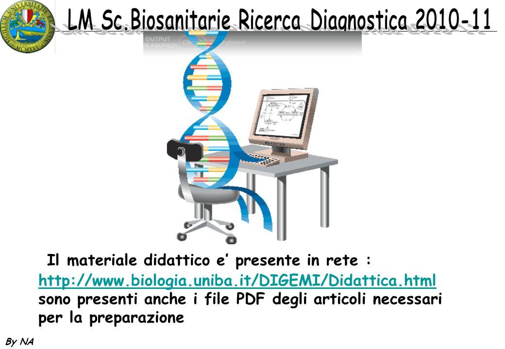 Il materiale didattico e' presente in rete : http://www. biologia