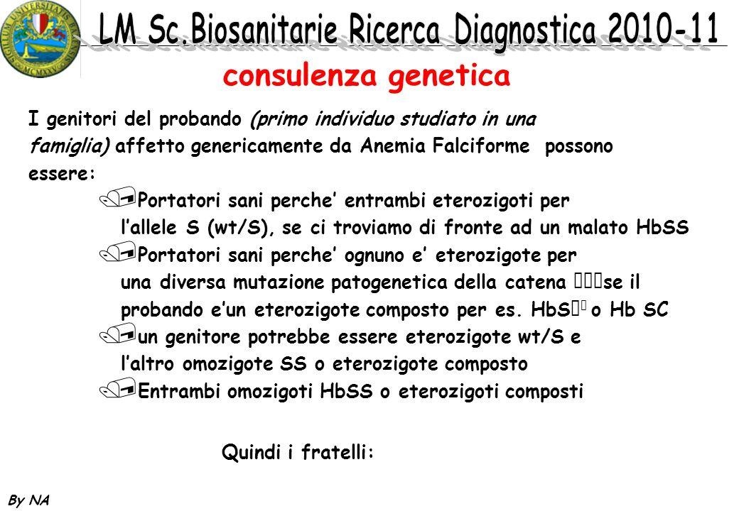 consulenza genetica I genitori del probando (primo individuo studiato in una. famiglia) affetto genericamente da Anemia Falciforme possono.