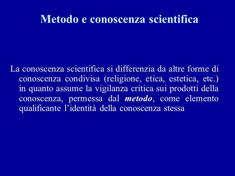 Metodo e conoscenza scientifica