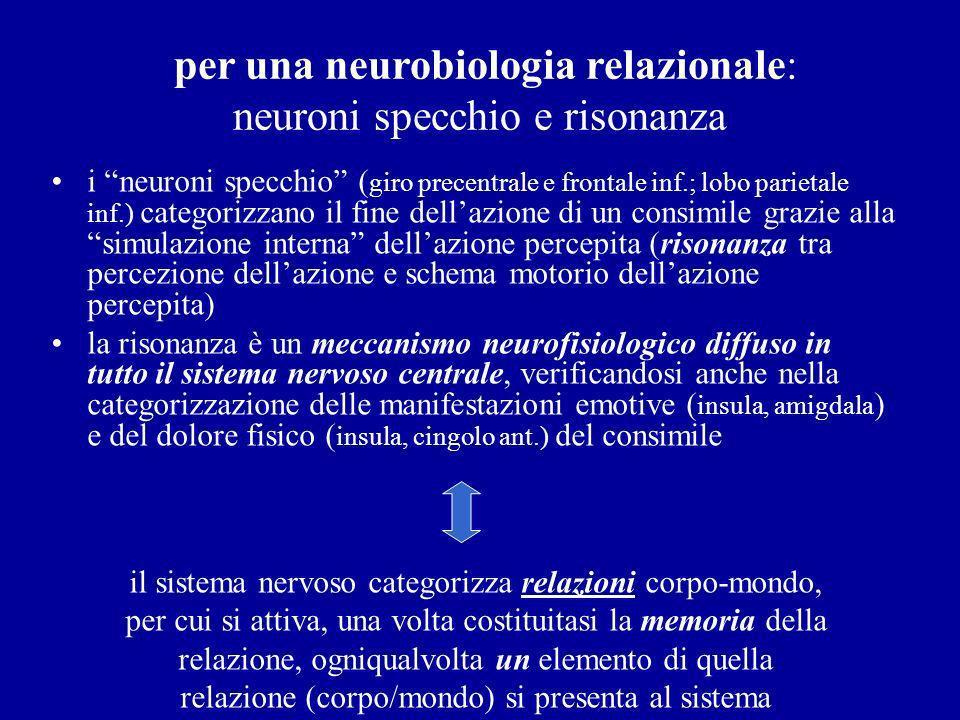 per una neurobiologia relazionale: neuroni specchio e risonanza