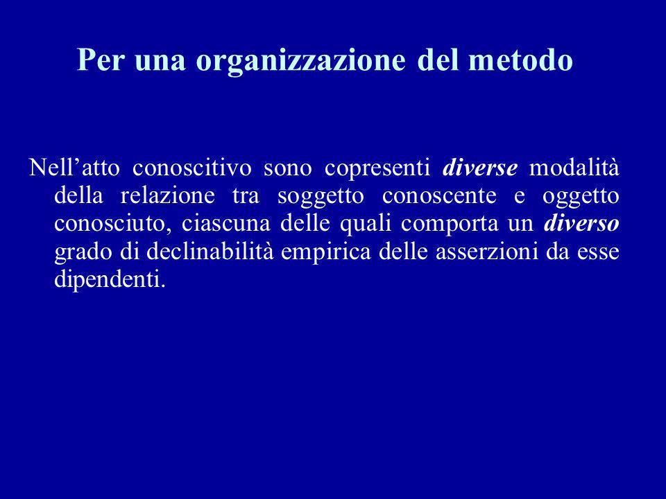 Per una organizzazione del metodo