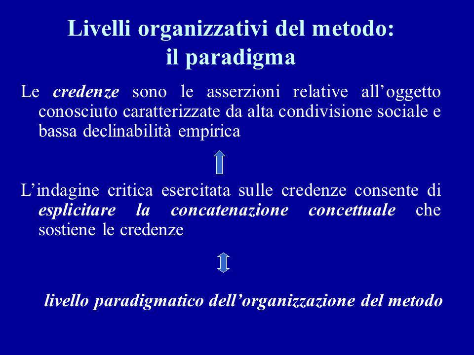 Livelli organizzativi del metodo: il paradigma