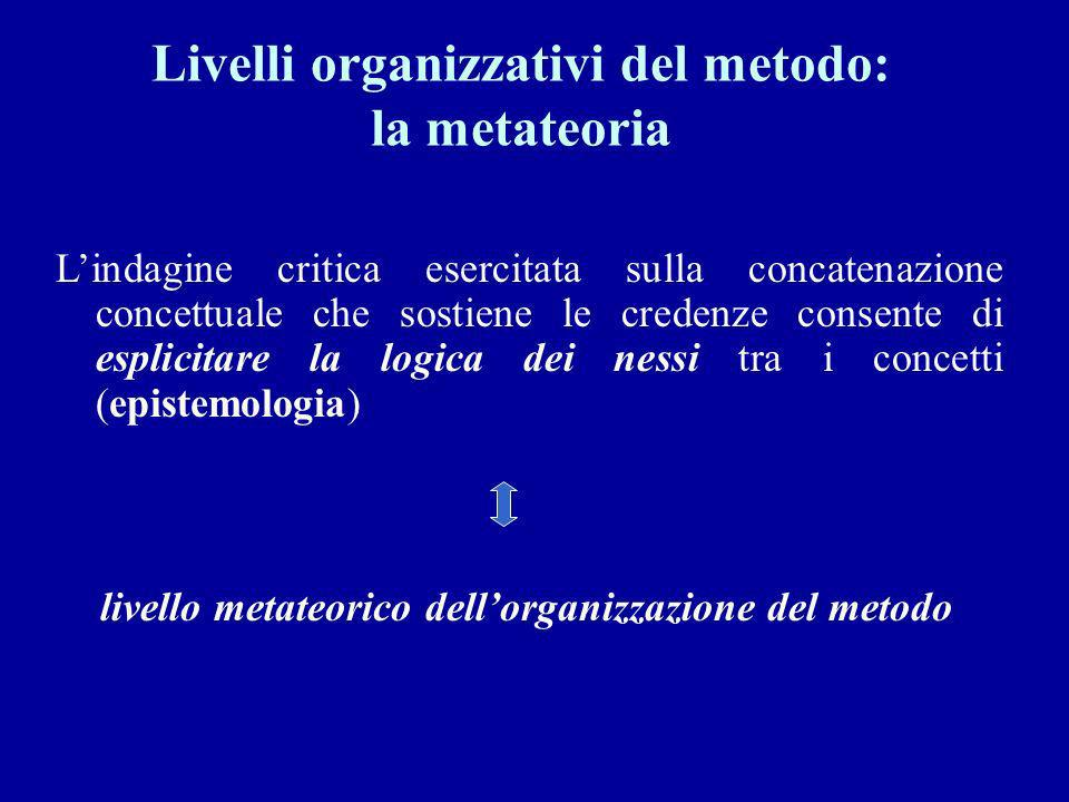 Livelli organizzativi del metodo: la metateoria
