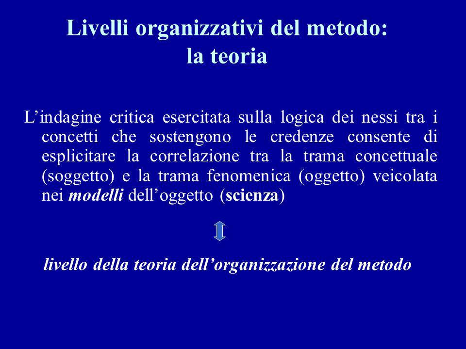 Livelli organizzativi del metodo: la teoria