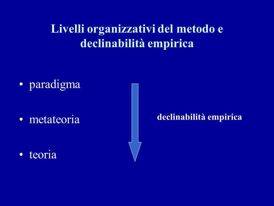 Livelli organizzativi del metodo e declinabilità empirica