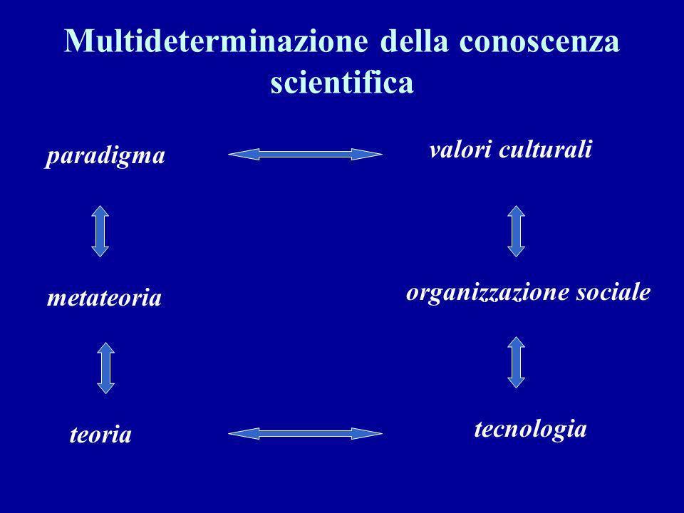 Multideterminazione della conoscenza scientifica
