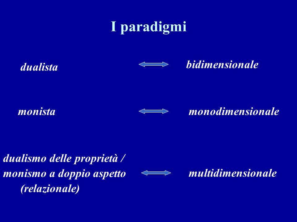 I paradigmi bidimensionale dualista monista monodimensionale