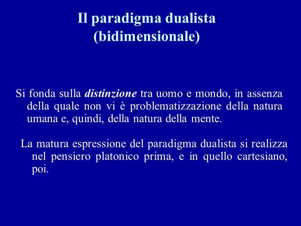 Il paradigma dualista (bidimensionale)