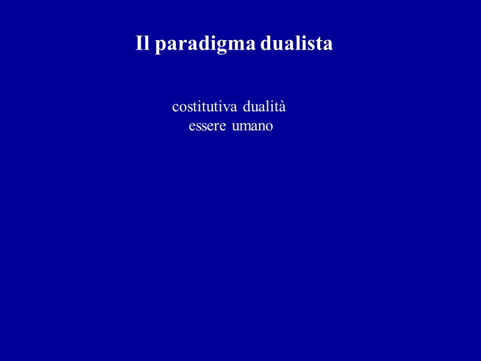 Il paradigma dualista costitutiva dualità essere umano