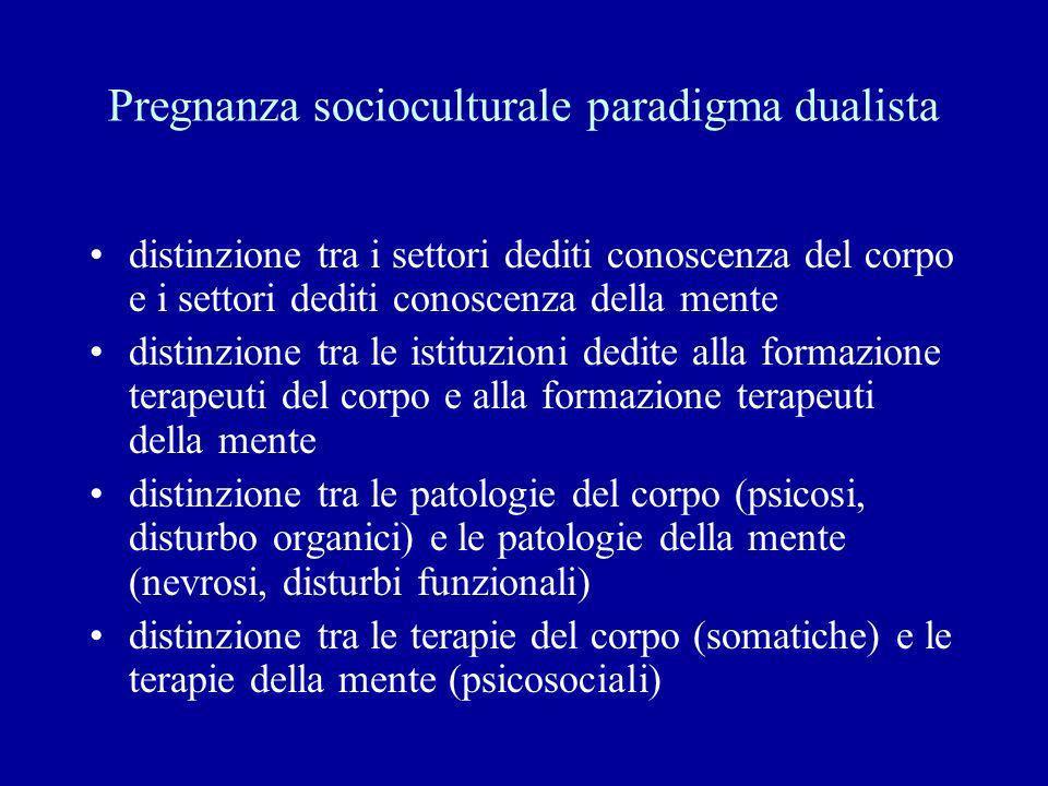 Pregnanza socioculturale paradigma dualista