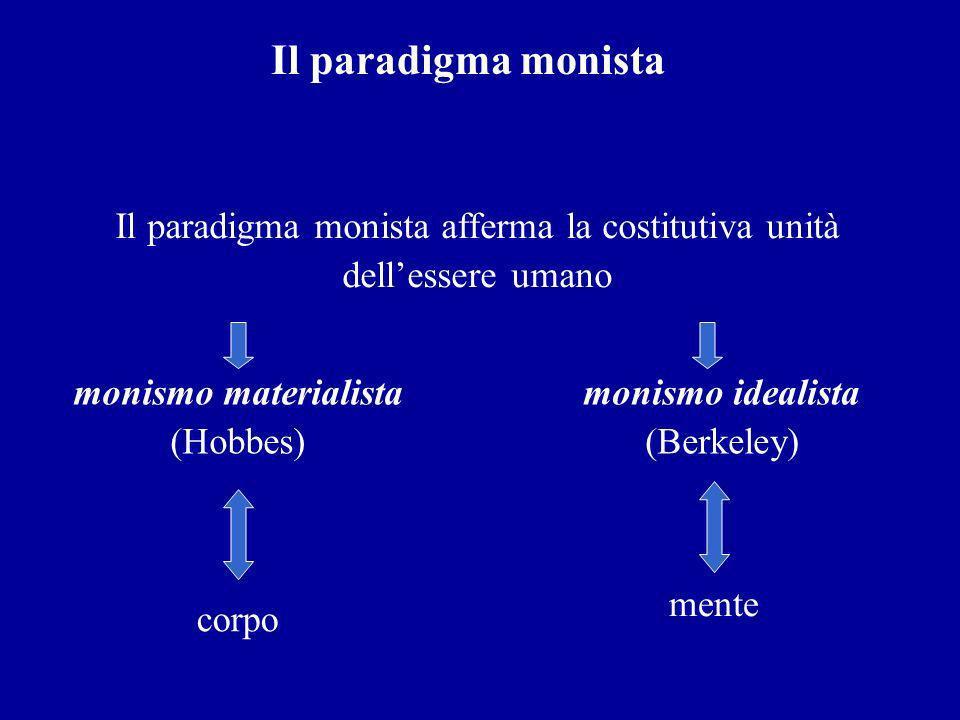Il paradigma monista afferma la costitutiva unità