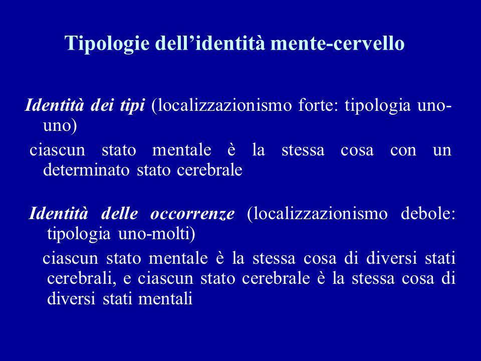 Tipologie dell'identità mente-cervello