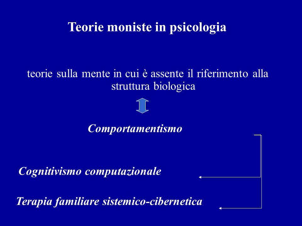 Teorie moniste in psicologia