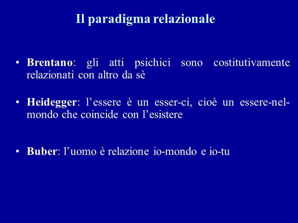 Il paradigma relazionale
