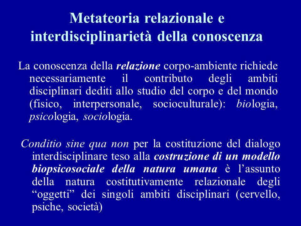 Metateoria relazionale e interdisciplinarietà della conoscenza