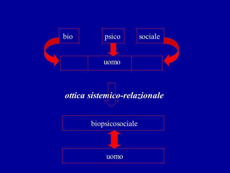 ottica sistemico-relazionale