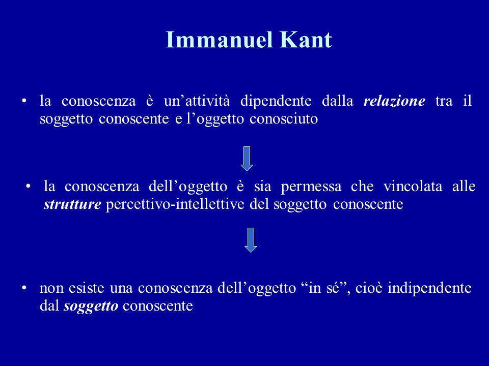 Immanuel Kant la conoscenza è un'attività dipendente dalla relazione tra il soggetto conoscente e l'oggetto conosciuto.