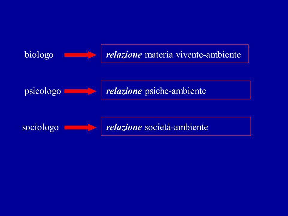 biologo relazione materia vivente-ambiente. psicologo. relazione psiche-ambiente. sociologo. relazione.