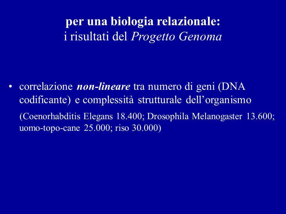 per una biologia relazionale: i risultati del Progetto Genoma
