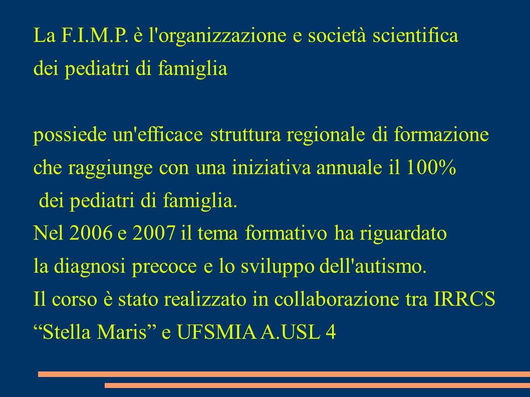 La F.I.M.P. è l organizzazione e società scientifica