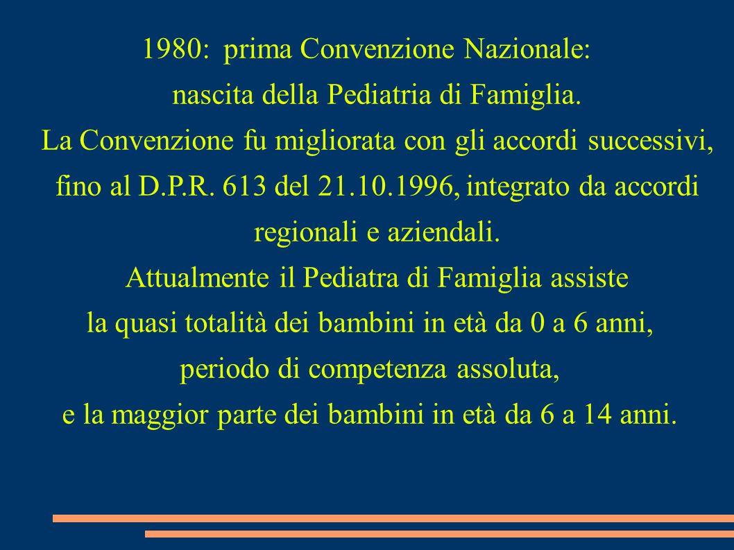 1980: prima Convenzione Nazionale: