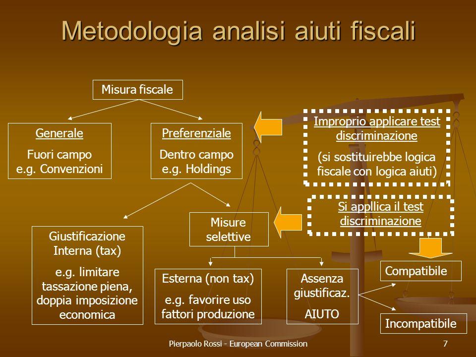 Metodologia analisi aiuti fiscali
