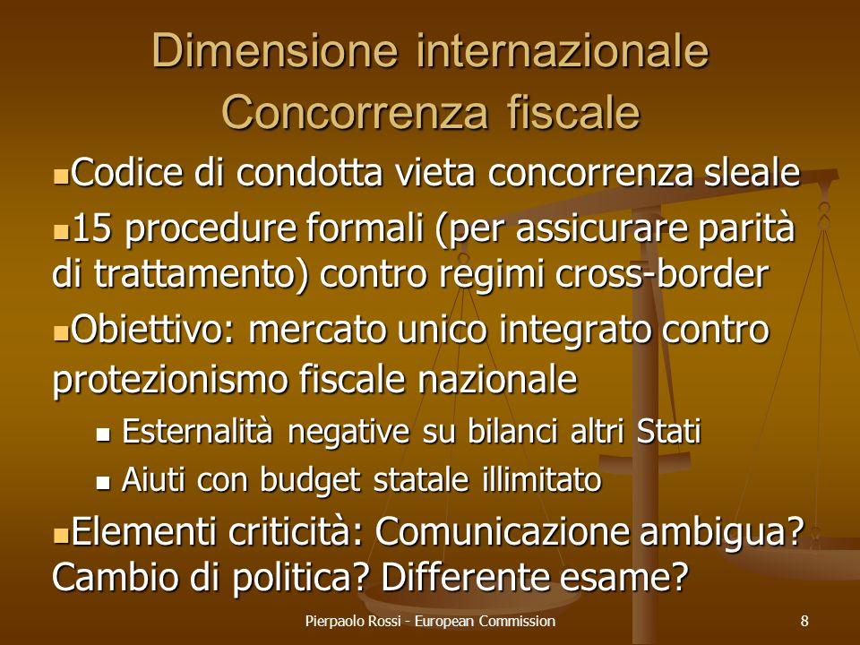 Dimensione internazionale Concorrenza fiscale