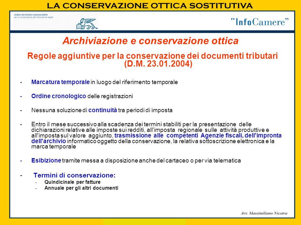 Archiviazione e conservazione ottica