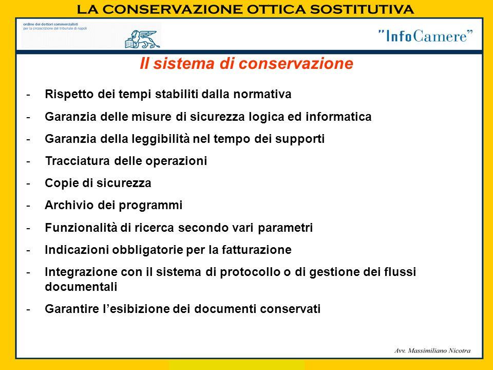 Il sistema di conservazione
