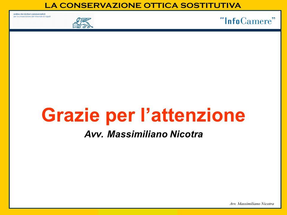 Grazie per l'attenzione Avv. Massimiliano Nicotra