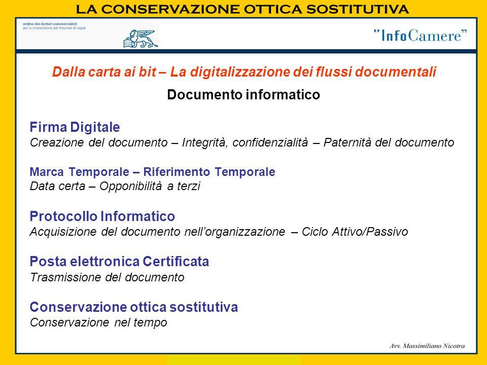 Dalla carta ai bit – La digitalizzazione dei flussi documentali