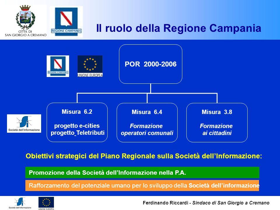 Il ruolo della Regione Campania