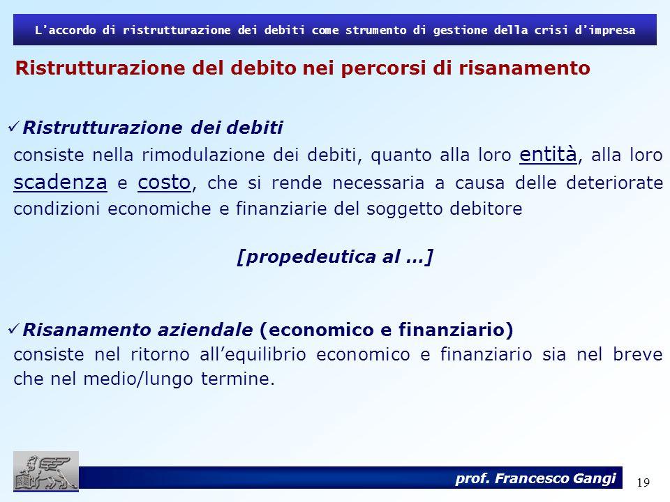 Ristrutturazione del debito nei percorsi di risanamento