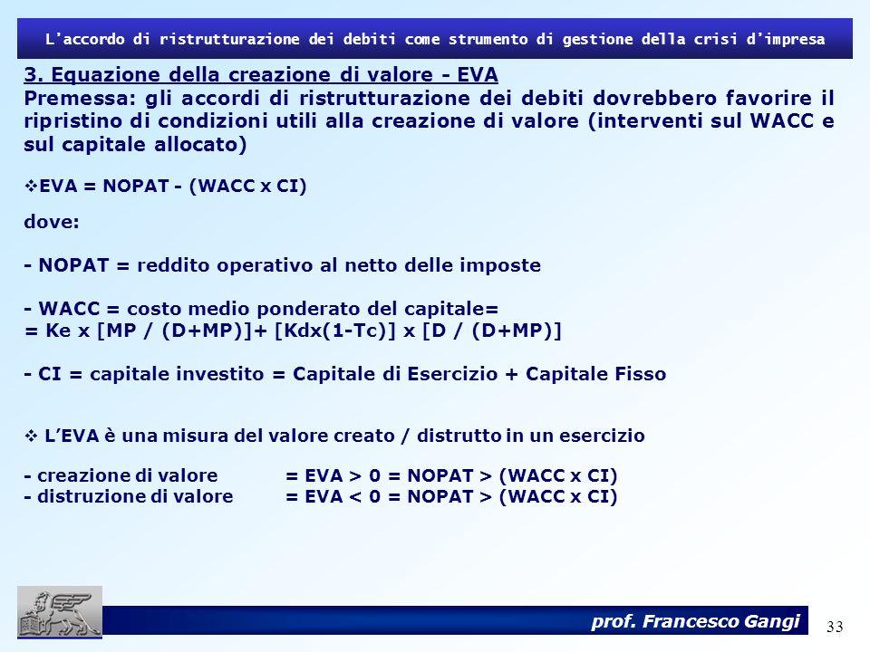 3. Equazione della creazione di valore - EVA