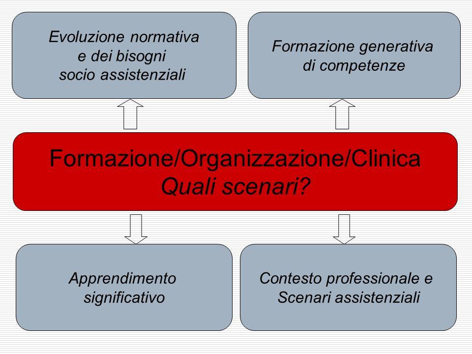 Formazione/Organizzazione/Clinica Quali scenari