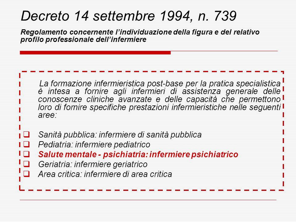 Decreto 14 settembre 1994, n. 739 Regolamento concernente l'individuazione della figura e del relativo profilo professionale dell'infermiere