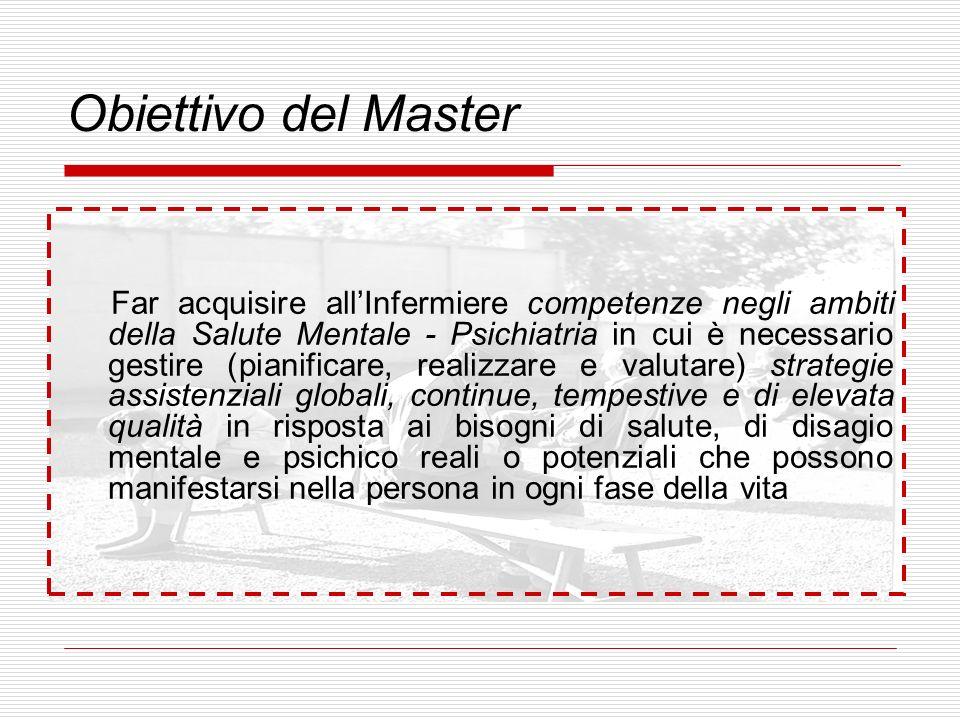 Obiettivo del Master