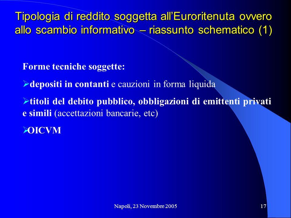 Tipologia di reddito soggetta all'Euroritenuta ovvero allo scambio informativo – riassunto schematico (1)