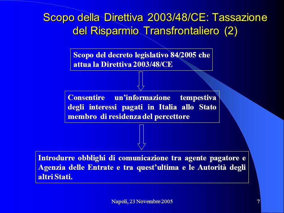Scopo della Direttiva 2003/48/CE: Tassazione del Risparmio Transfrontaliero (2)