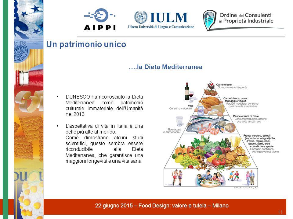 ….la Dieta Mediterranea